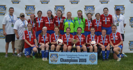 U15 Warrington Warriors Girls U15 are State Champs!
